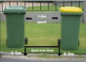 Bins Perth Waste